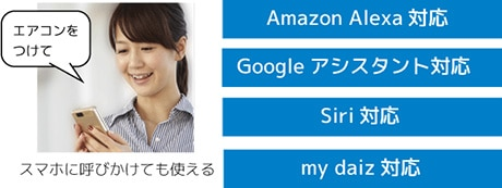 エアコンをつけて,スマホに呼びかけても使える,Amazon Alexa対応,Googleアシスト対応,Siri対応,my daiz対応