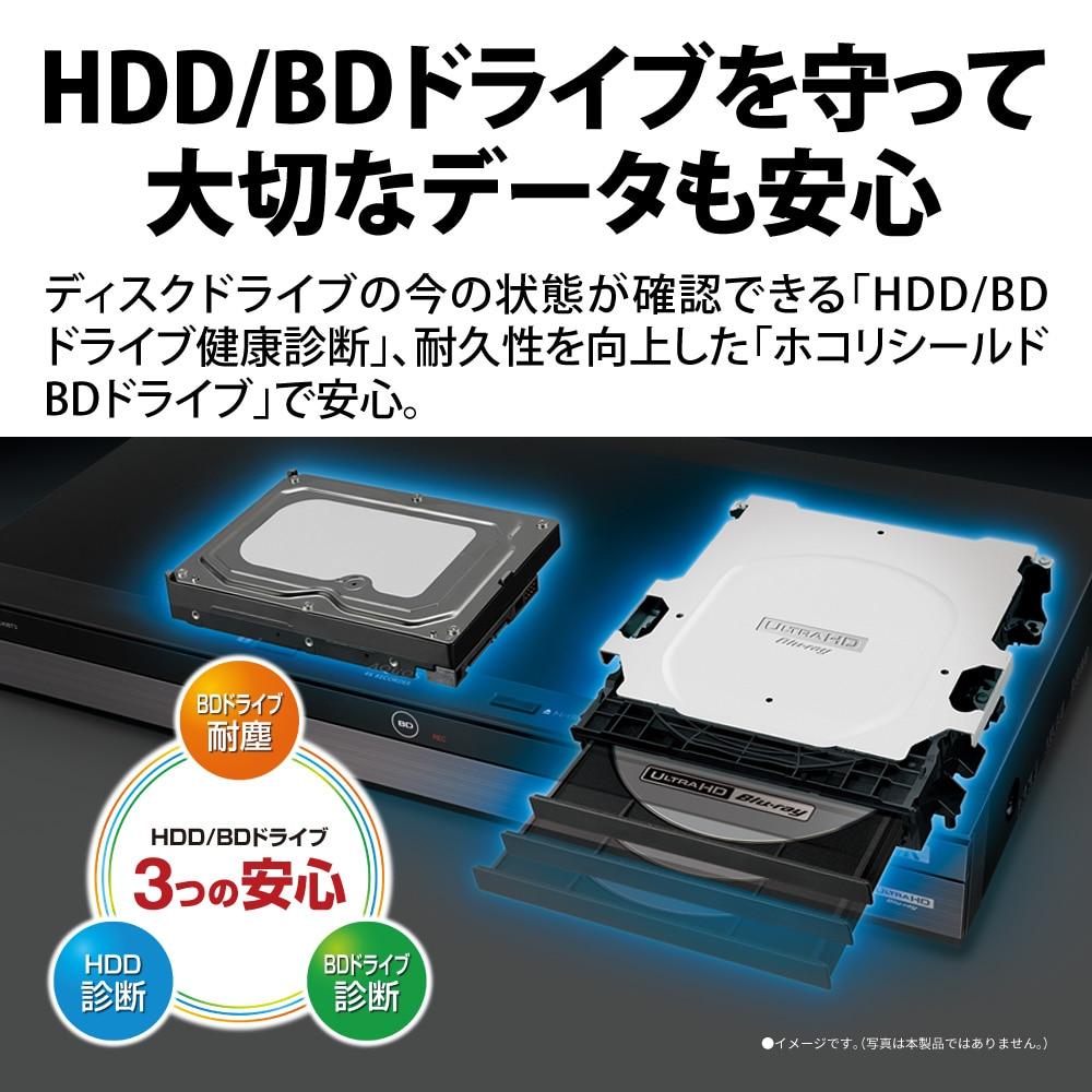 HDD/BDドライブを守って大切なデータも安心