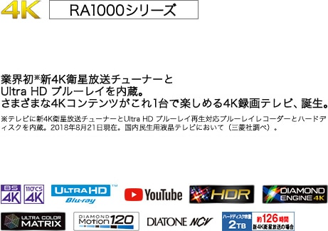 4K,RA1000シリーズ,業界初※新4K衛星放送チューナーとUltra HD ブルーレイを内蔵。さまざまな4Kコンテンツがこれ1台で楽しめる4K録画テレビ、誕生。※テレビに新4K衛星放送チューナーとUltra HD ブルーレイ再生対応ブルーレイレコーダーとハードディスクを内蔵。2018年8月21日現在。国内民生用液晶テレビにおいて(三菱社調べ)。