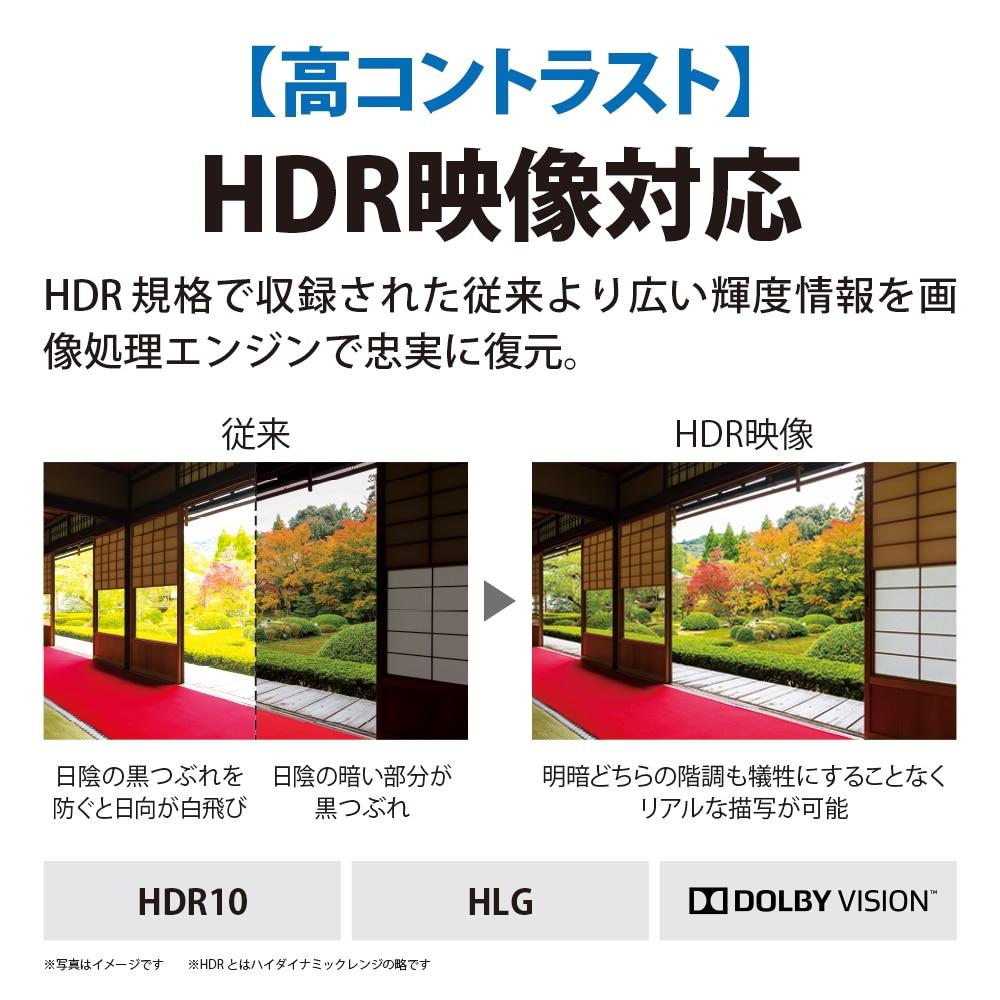 HDR映像対応