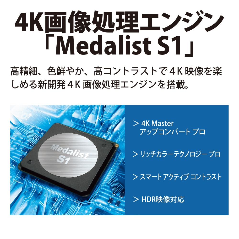 4k画像処理エンジン「Medalist S1」