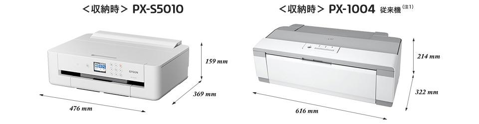 (収納時)PX-S5010 (収納時)PS-1004従来機(注1)